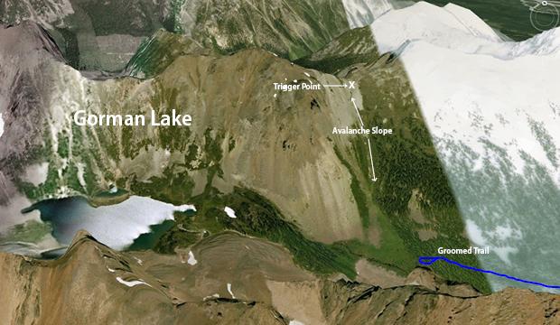 Gorman Lake Slide