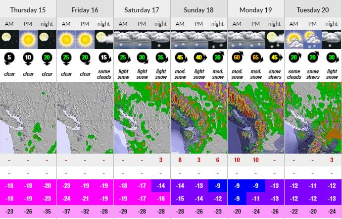 Valemount conditions forecast