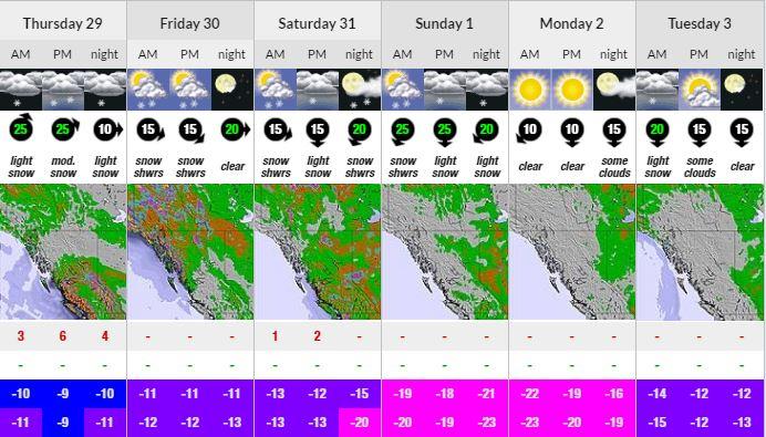 Valemount Conditions Forecast