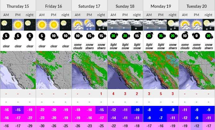 Conditions forecast for Golden, BC