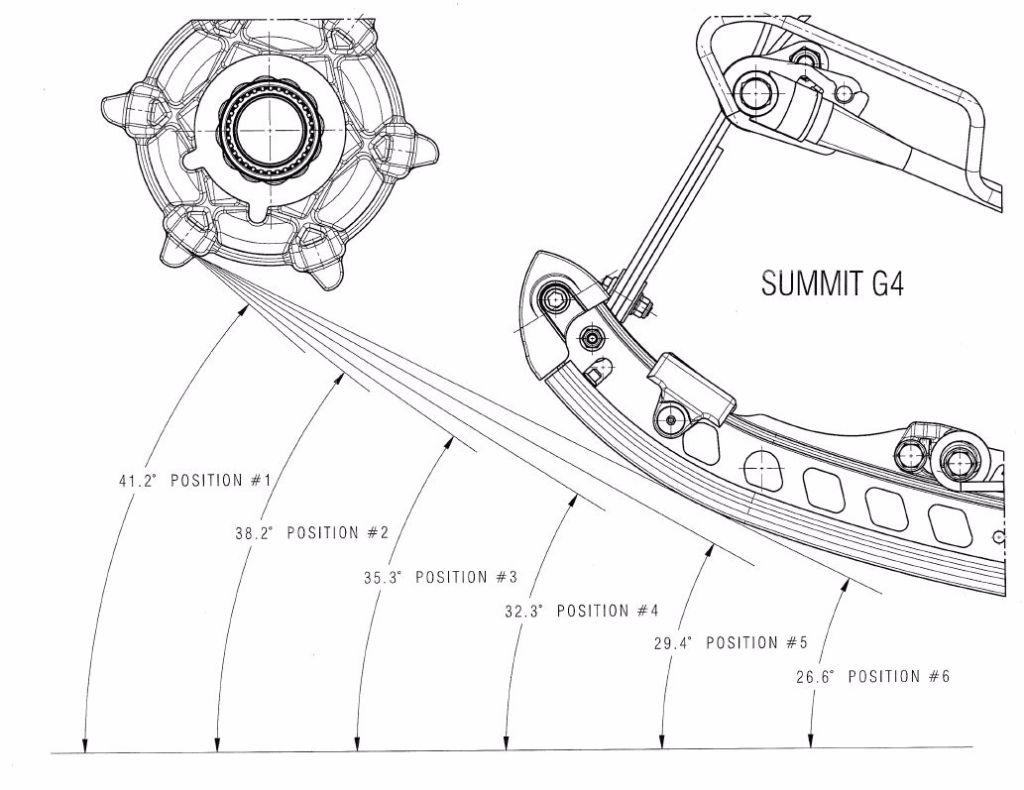 Remote Adjustable Limiter Strap