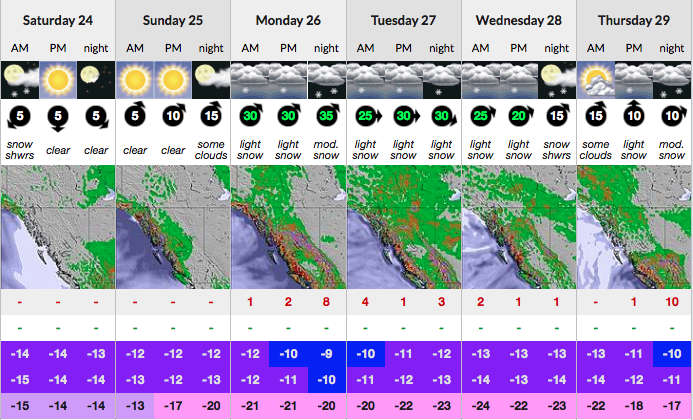 Valemount Snow Forecast