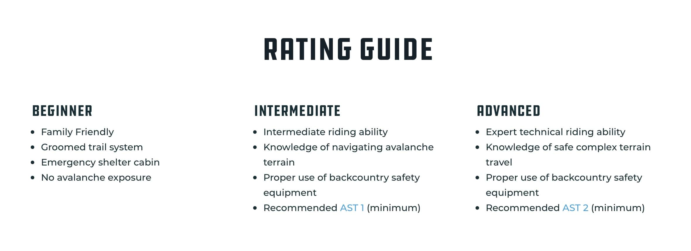 RSC Rating Guide