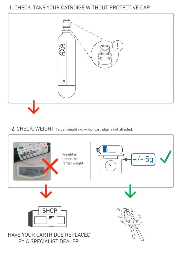 Orotovox AVABAG cartridge safety